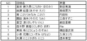 μ'Sのメンバー表 名前一覧